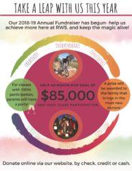 2018 Annual Fund