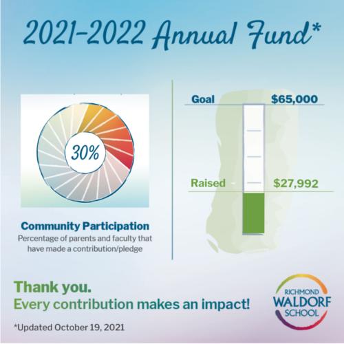 2020-21 Annual Fund - Sq (1)